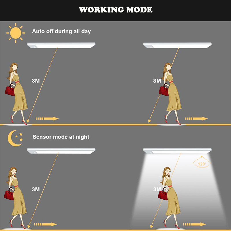 Ultra-thin PIR Motion Sensor LED Under Cabinet Light USB Rechargeable Uniform Lighting Wardrobe Cupboard Closet night light 5