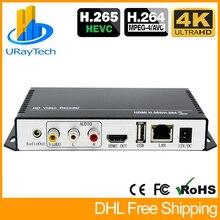 H.265 H.264 UHD 4K IP камера Видео Аудио потоковый декодер HDMI+ CVBS AV RCA выход с поддержкой HTTP RTSP RTMP UDP M3U8 и т. д