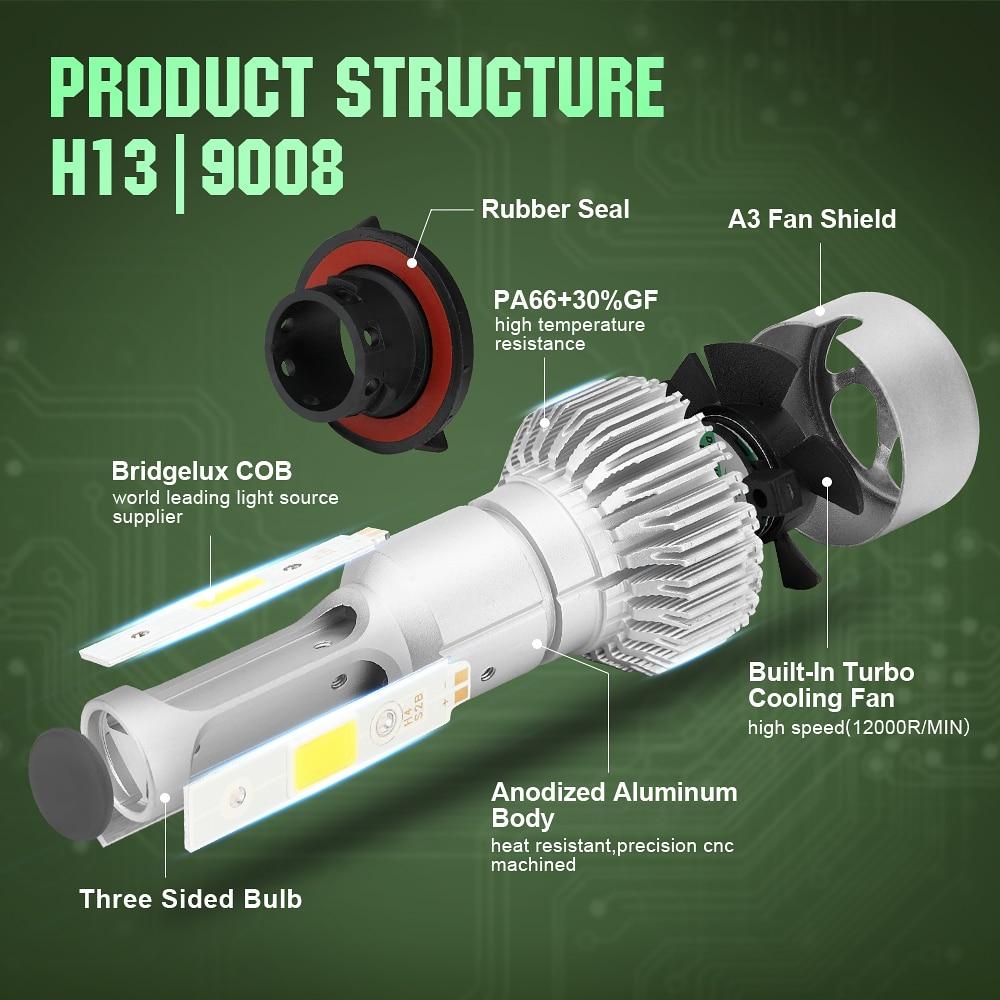 H13-5产品结构