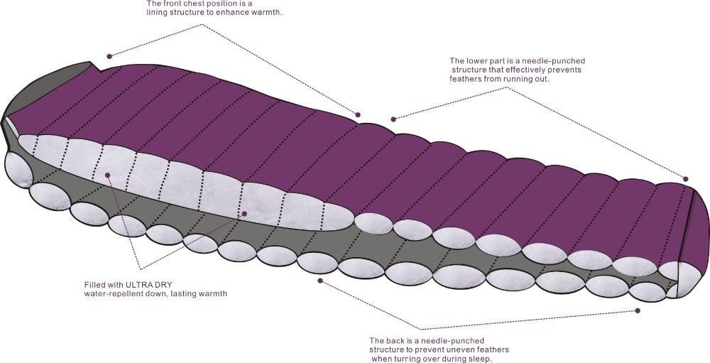 速卖通新款Nano拒水羽绒系列-结构图3