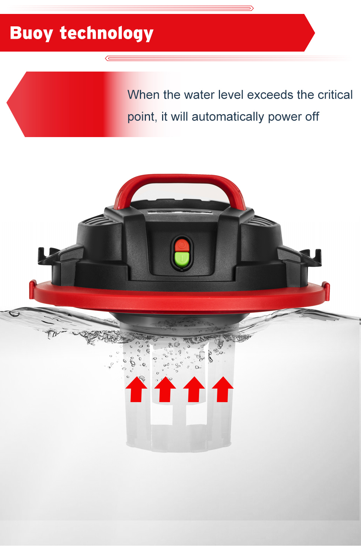 Buoy technology