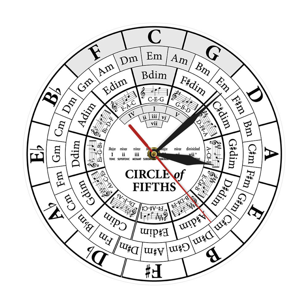 Circle Of Fifths Stave Musician Composer Gift Music Teaching Modern Hanging Quartz Clock Harmony Theory Music Study Wall Clock