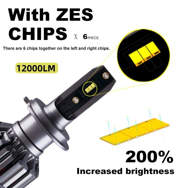 Car Headlight H4 60W 12000LM LED H7 ZES chip H1 H3 H11 880 9005 9006 4500K 8000K 6500K car Styling Auto Headlamp Fog Light Bulbs