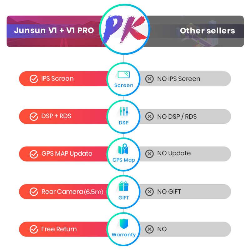 Junsun V1pro 2G + 32G DSP Android9.0 รถมัลติมีเดีย Player วิทยุ GPS สำหรับ Volkswagen VW Passat B6 Touran GOLF5 POLO Jetta 2 DIN DVD