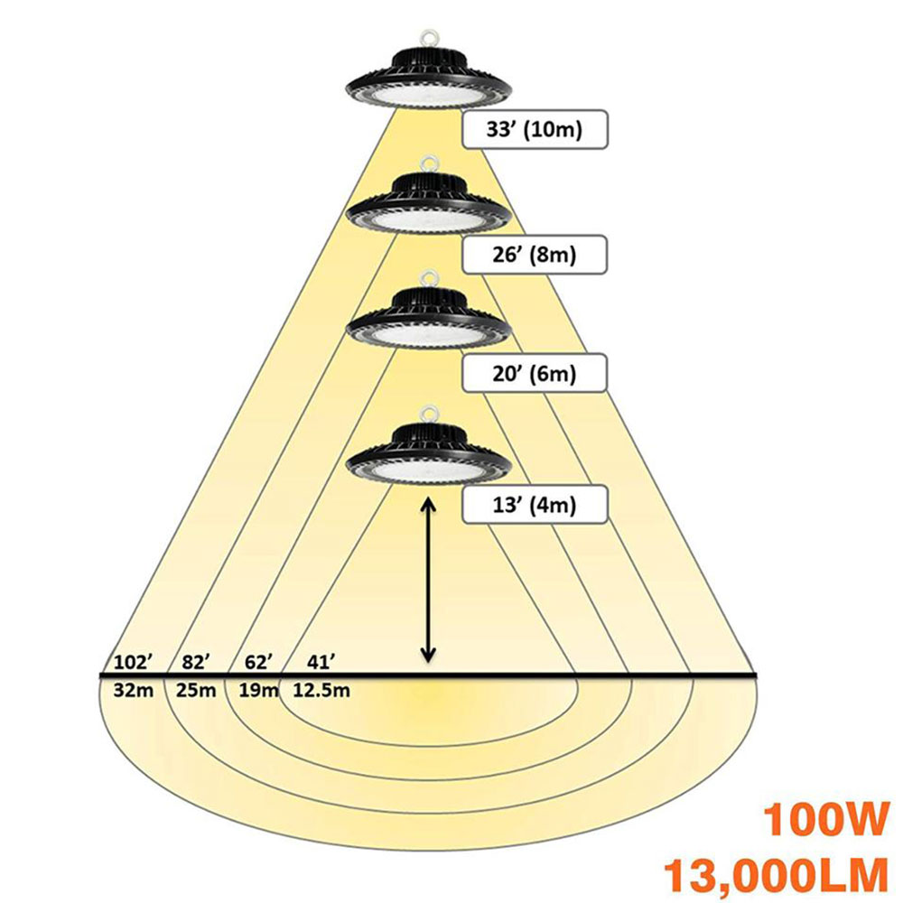 Image 2 - 50W 200W LED High Bay Light Fixture 14000lm 6500K Daylight Industrial Commercial Bay Lighting for Warehouse WorkshopCeiling Lights   -