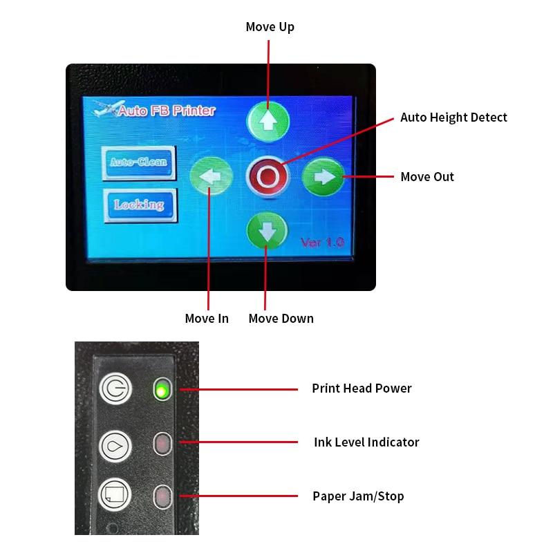 A3 control panel