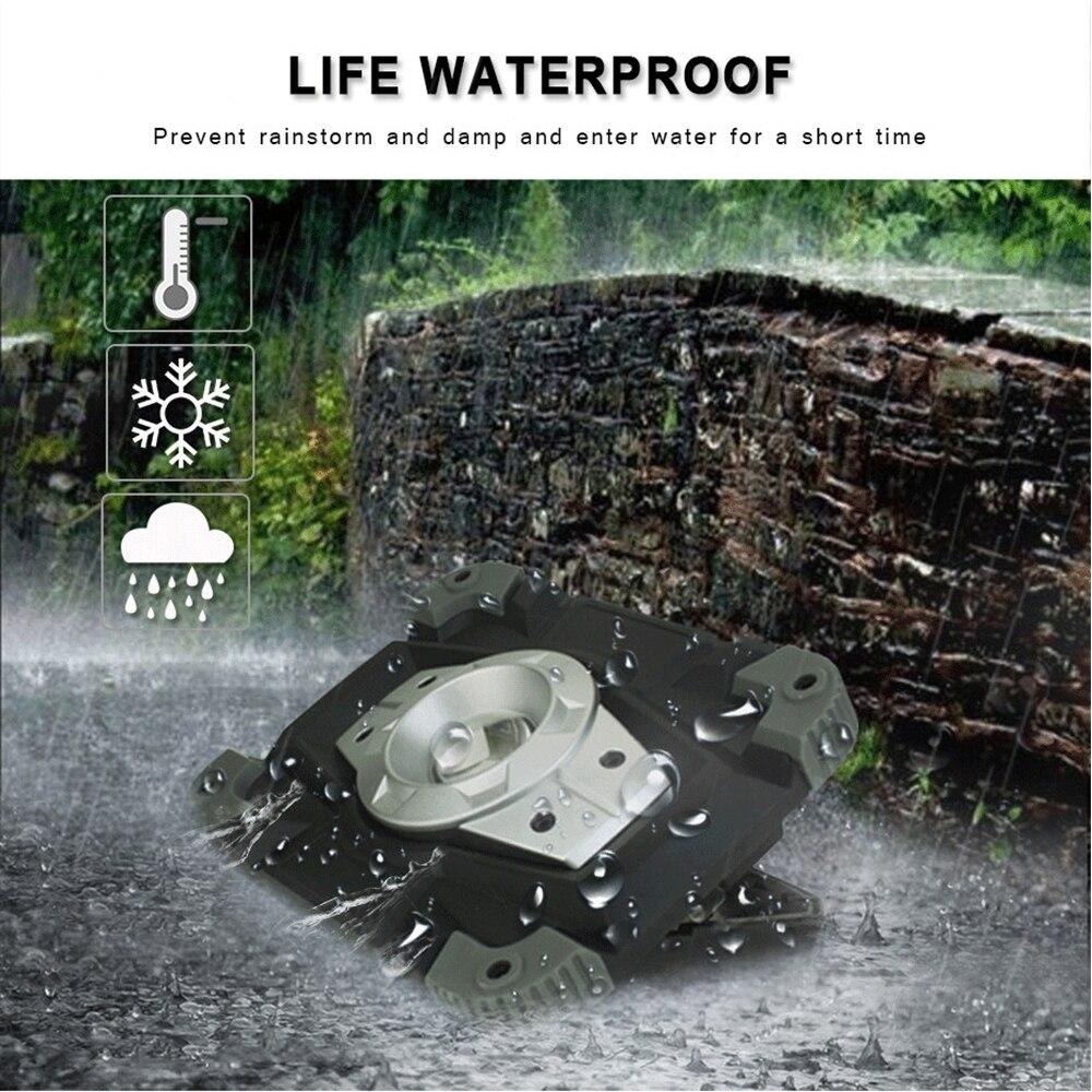 Купить с кэшбэком Portable LED Work Light COB Light Spotlight USB Rechargeable 20W Waterproof for Outdoor Camping Lamp Searchlighting