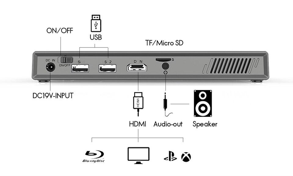 T5 MINI DLP projector WZATCO