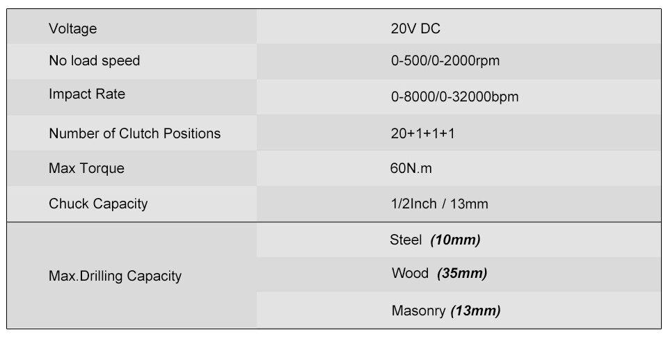 Hammer Drill specification