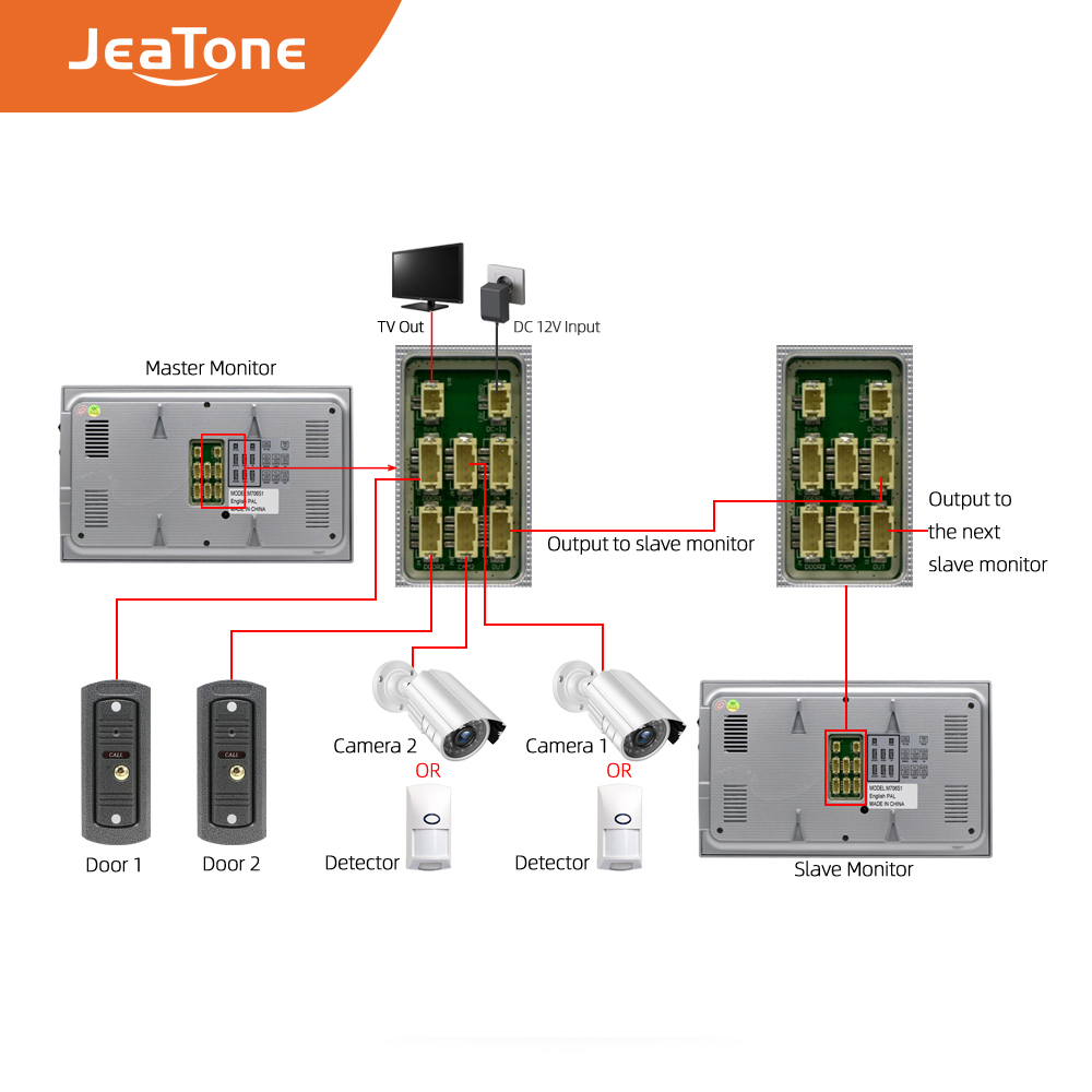 Купить с кэшбэком JeaTone 7 Inch Color LCD Video Intercoms Touch Button Monitor Home Security System Waterproof Mini Doorbell Camera 1200TVL Night