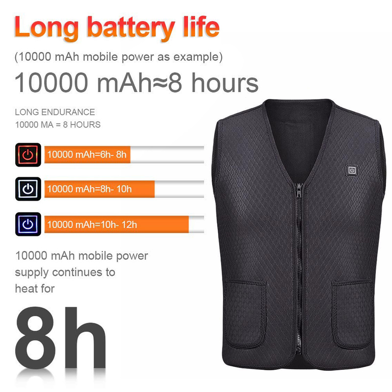 Heated rechargeable winter vest 1