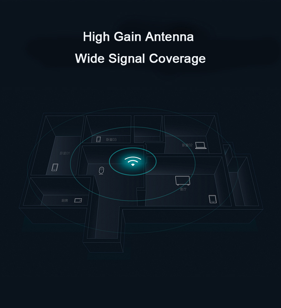 dupla-faixa sem fio duplo-core ganho app controle