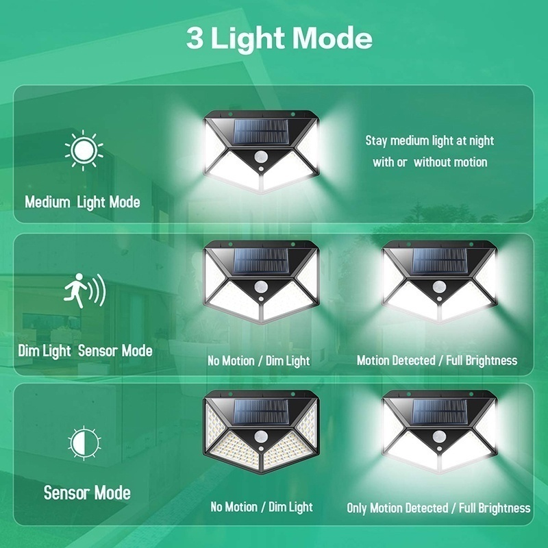 Solar Lights Outdoor 100 Led Bright Motion Sensor Light Wide Angle Wireless Waterproof IP65 Wall Lights for Garden Wall Street