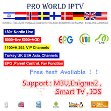 GOTiT 10K+World Pro Israel HD Jewish IPTV Subscription for Android Smart TV Nordic Scandinavian Hebrew Spain Dutch France M3U(China)