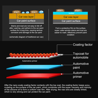 Car Polishing Coating Wax Scratch Paint Care Paste Cleaning Agent Repair Nano Ceramic Detailing Car Wash Maintenance 2
