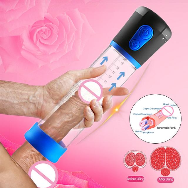 Powiększenie penisa, czyli urologia kosmetyczna