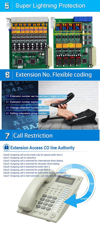 Big Sale√EXCELLTEL Exchange Telphone Hotel PH202 TP96-848 8co-Lines Extensions Management Programming╞