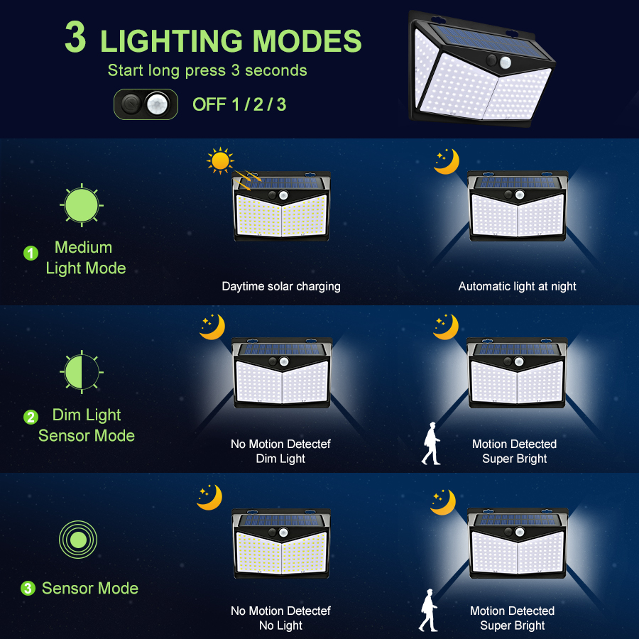 cheapest Outdoor 20M 10M LED Solar Lamp String Fairy Light 8 Modes Flash Garland Waterproof For Christmas Garden Street Patio Decoration