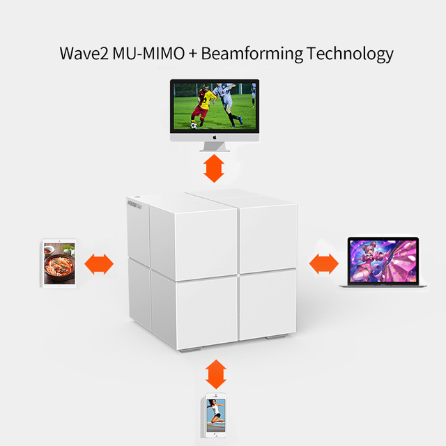 1000Mbps Wireless APP Remote Wi-Fi Router