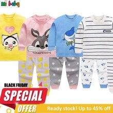 Niño Pijamas De Navidad a un precio increíble – Llévate
