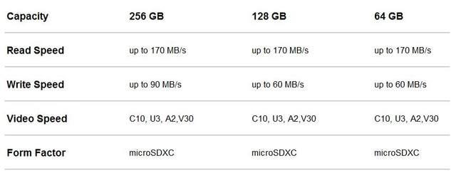 SanDisk Micro SD Card 16GB 32GB MicroSDHC Memory Card 64GB 128GB 200GB 256GB 400GB MicroSDXC EXTREME PRO V30 U3 4K UHD TF Cards