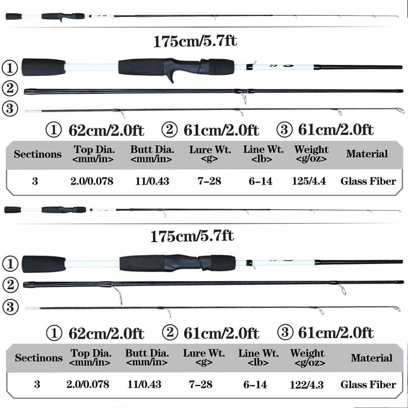 Sougayilang 3 Sections Carbon Fishing Rod  4