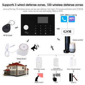 Image 2 - Smart Home WiFi GSM ALARM System รีโมทคอนโทรล Autodial 433MHz APP/Vocie Control Touch แป้นพิมพ์ Amazon alexa
