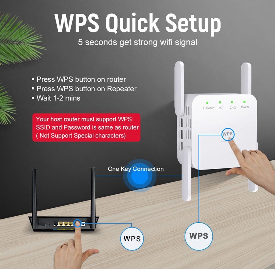 cheapest Comfast 300- 1200 Mbs 802 11AC Dual-band outdoor Wireless AP router 2 4 5 8ghz WIFI Repeater Router Bridge wi fi access point ap