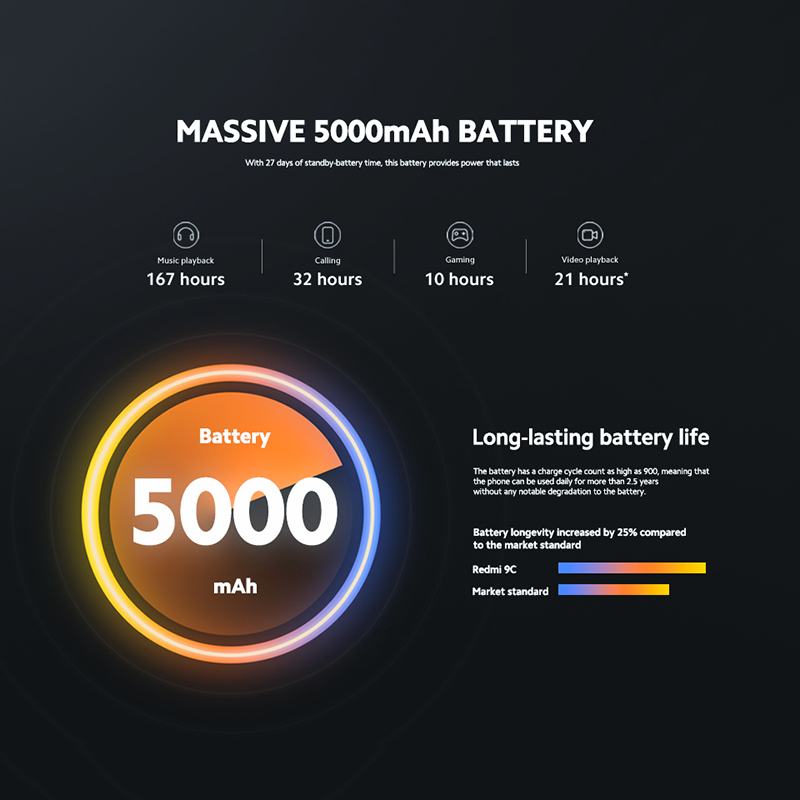 Global Version Xiaomi Redmi 9C Mobile Phone  5
