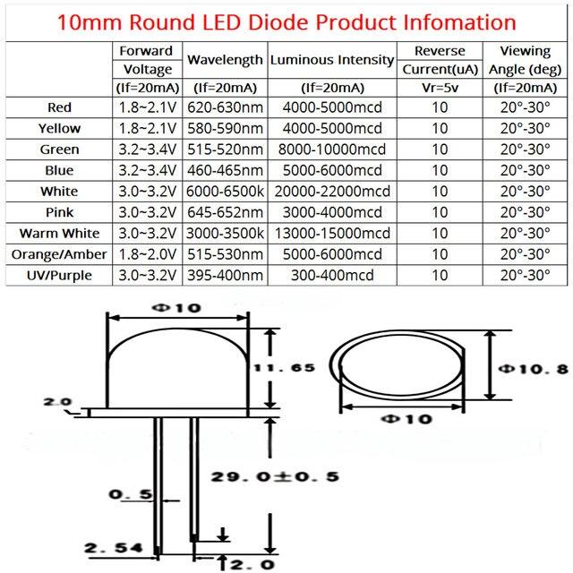 50 Uds 10mm redondo superior Ultra brillante diodos emisores LED blanco rojo verde azul amarillo UV Rosa naranja diodo de luz bombilla de la lámpara