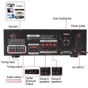 Усилитель мощности SUNBUCK AV-502BT, количество каналов: 7 (6.1), USB, FM 3