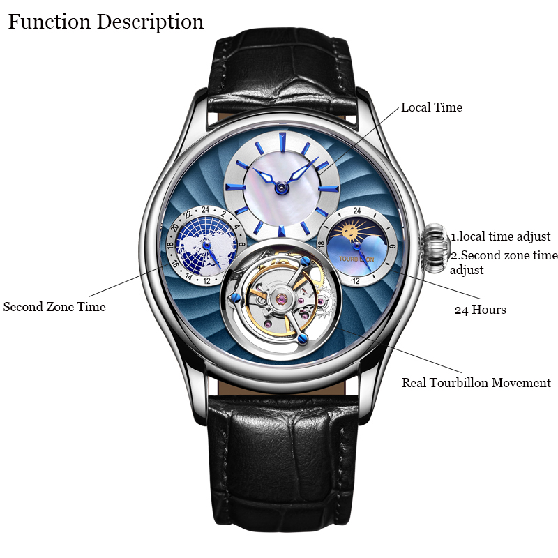 GUANQIN 2019 Real Tourbillon Mechanical Hand Wind Mens Watches Top Brand Luxury Skeleton Clock men Sapphire Relogio Masculino 1