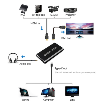 цена на USB 3.0 Capture Adapter Card,HDMI to  USB Type C Live Streaming Game Capture Device for PS4 Xbox One 360, Full HD 1080p 60FPS