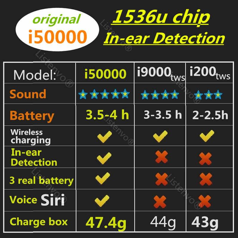 I50000 TWS インイヤー検出 1536u 1:1 Air2 ポップアップ PK H1chip i200 i500 i1000 i2000 i5000 i9000 tws i90000 tws i200000 i100000 tws