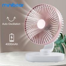 Minibear Small Desk Fan USB Portable Table Fan Oscillating Desktop Fan 4000mAh Chargeable Fan Personal For PC Summer Room Travel