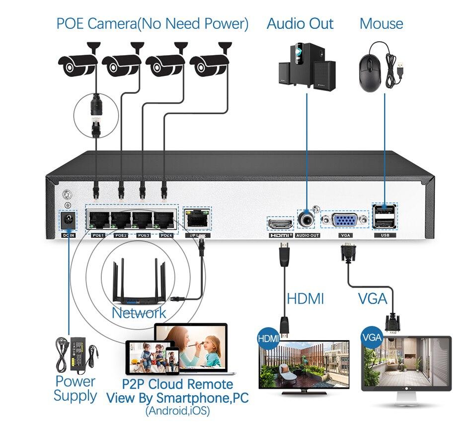 Techage 4CH 5MP POE kamera AI NVR System H.265 dwukierunkowe Audio nagrywanie kamera IP na zewnątrz wideo CCTV bezpieczeństwa zestaw do nadzorowania