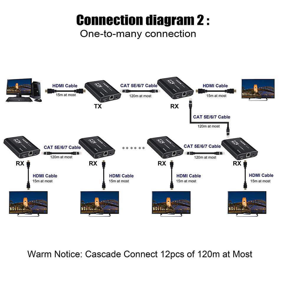 2020 أفضل 4K هدمي موسع جهاز ريسيفر استقبال وإرسال أكثر من Cat5e/Cat6 RJ45 منافذ هدمي موسع حلقة 120m هدمي موسع إر ل PS4 هدتف