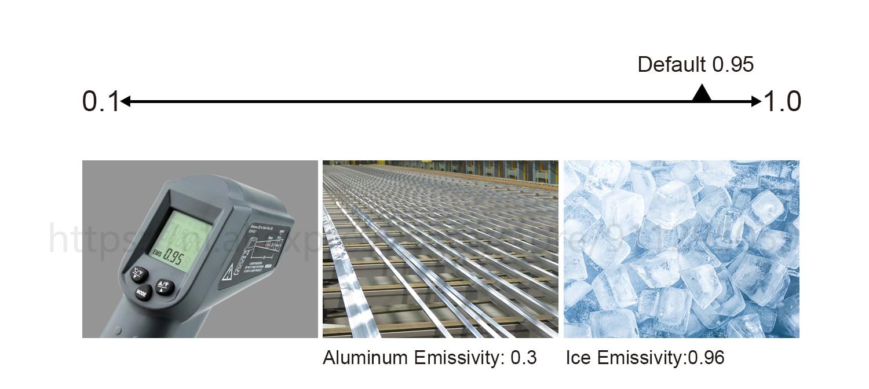 Kaemeasu Digitale Infrarood Thermometer -50 ~ 1600 Meetbereik, Non-contact, Veiligheid, Koken, industriële Elektronische Thermometer Pistool 23