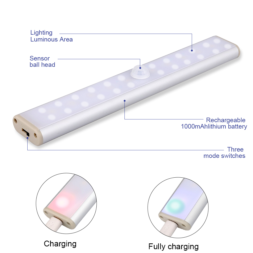 SXZM 24/40/60LED 3.7V Motion/Light Sensor LED Cabinet Night Lights 3 Modes Closet Lighting USB Rechargeable Kitchen Indoor Lamp