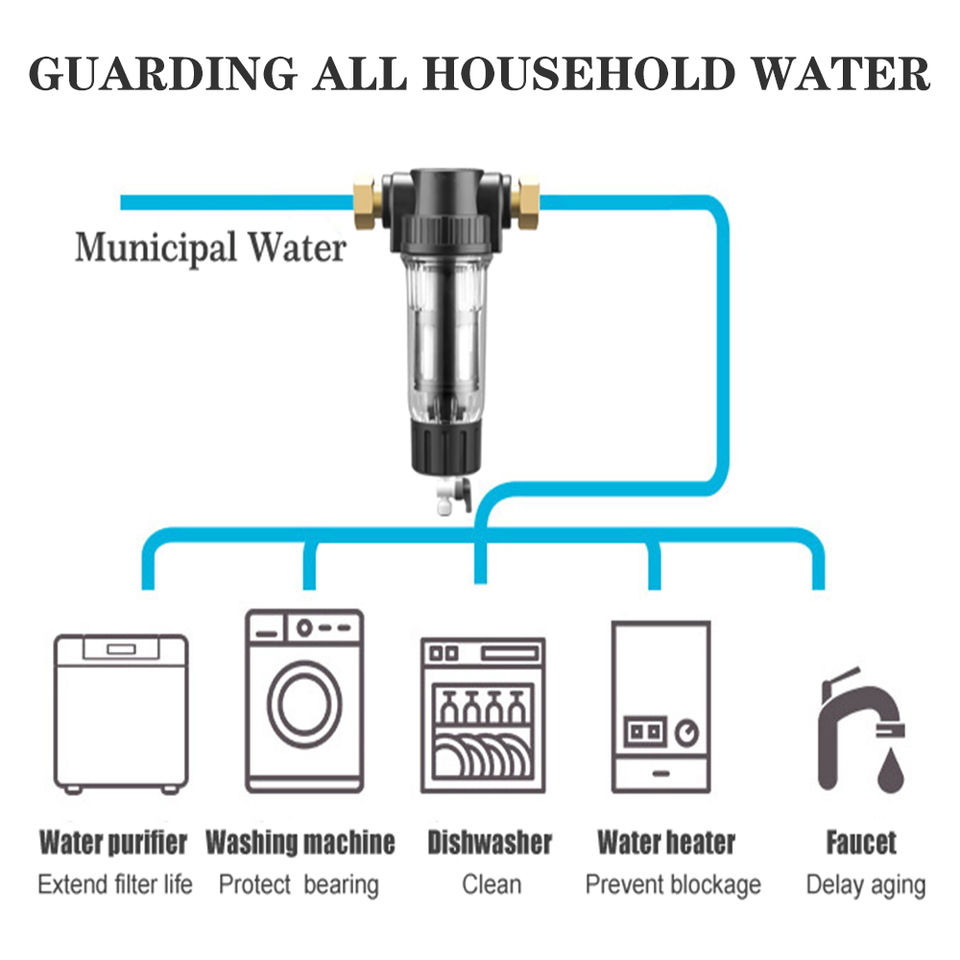 Full-Automatic Sewage Pre-Filter High-End Home Whole House Central Large Flow Tap Water Indirect Drinking Water Purifier