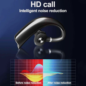 Image 5 - MEUYAG Wireless Bluetooth Earphone Stereo Handsfree Business Headset With Mic Noise Control Ear hook Earphones New For iPhone XR