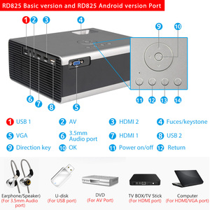 Image 5 - Rigal Mini LED Projector RD825 Native1280 x 720P Android 6  Support HD1080P Portable 3D TV Home Theater WIFI Bluetooth projetor
