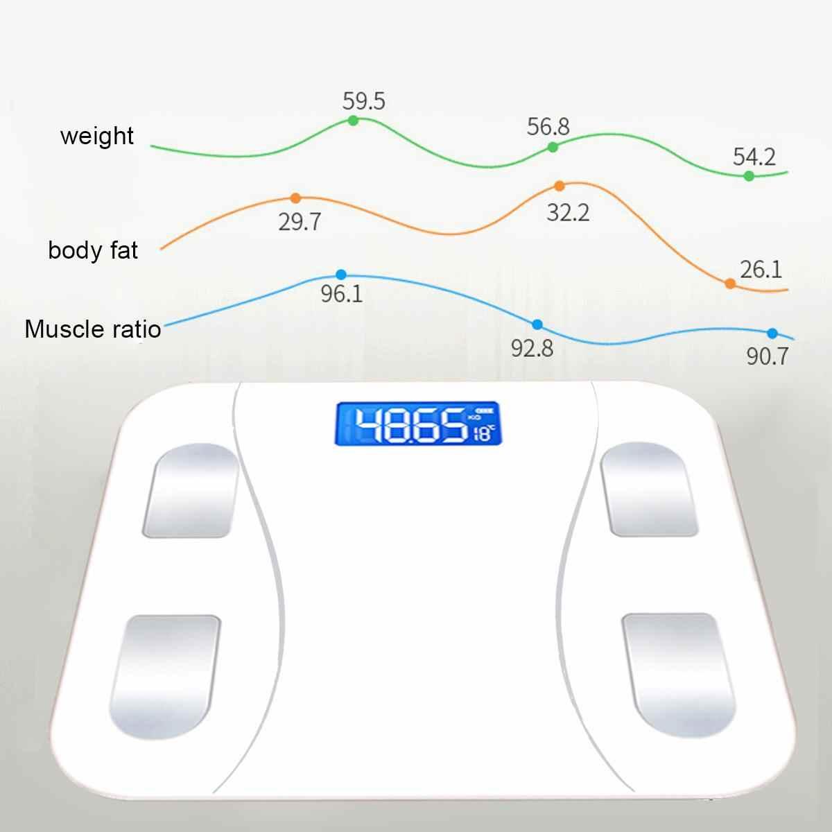 Bluetooth skala piętro naukowe inteligentne Wifi APP elektroniczny LED cyfrowy waga ciała waga łazienkowa tłuszczu woda masa mięśniowa BMI
