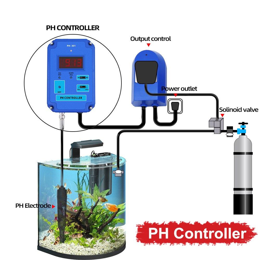 de qualidade da água detector bnc tipo