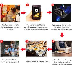 Image 2 - レストランページャ無線呼出元システム 20 コールボタンウェイターレストランキュー機器カフェ restaurante キューイング