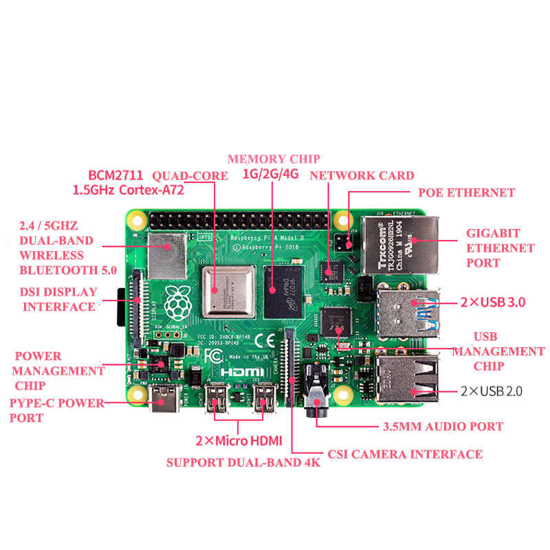 Raspberry Pi 4 2GB 4GB RAM mit ABS Fall Netzteil Aluminium Kühlkörper Micro HDMI Kabel für raspberry Pi 4 Modell B Pi 4B Pi4