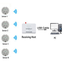 433mhz Wireless Temperature and Humidity Smart Sensor Transmitter rf 868mhz/915mhz Data Logger