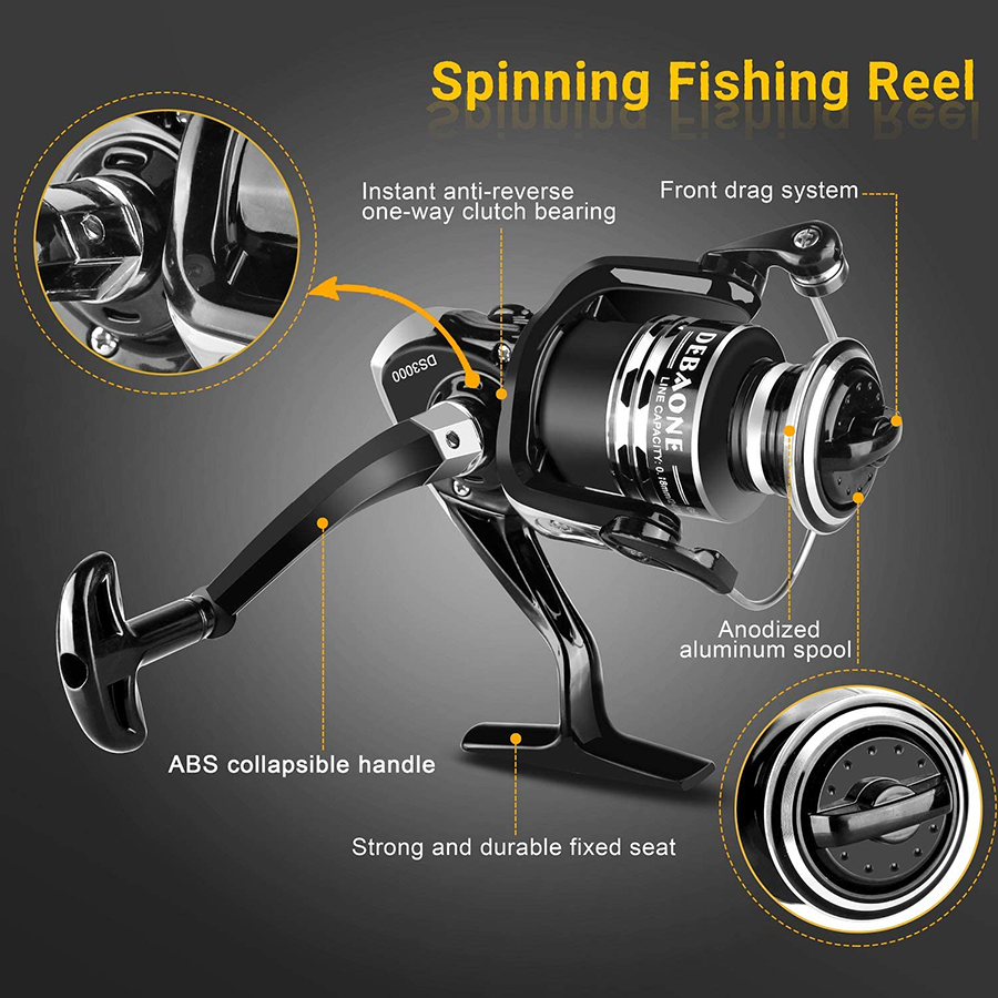 Fishing Rod Kit, Carbon Fiber Telescopic Fishing Pole and Reel Combo with Spinning Reel (3)