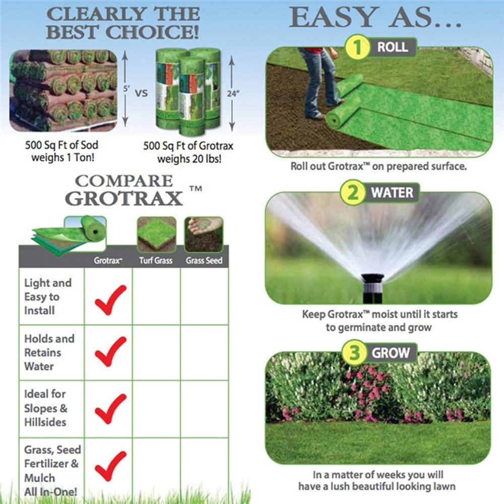 Tapis à graines d'herbe biodégradable, 3M x 0.2M, tapis à graines d'herbe, fournitures de jardin