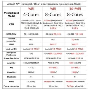 Image 5 - 2 din Car Radio 2Din Android Autoradio Multimedia Player Auto audio for Chrysler Aspen 300C 2004 2005 2006 2007 2008 GPS wifi 4G